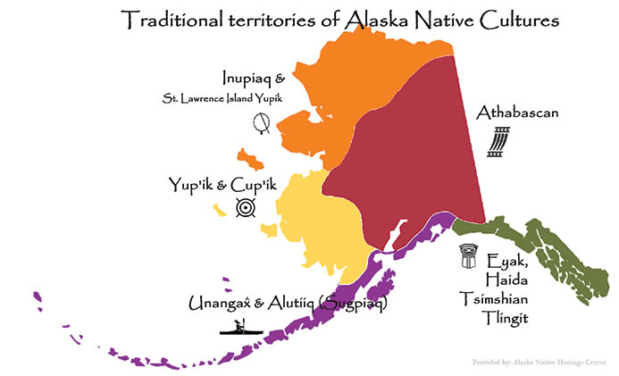 How American Indians Used Natural Resources