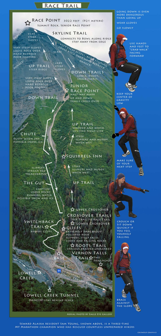 mount_marathon_race_map